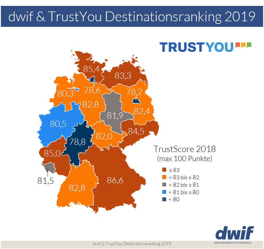TrustYou dwif Destinations Ranking