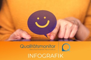 dwif-Marktforschung: Urlaubsgäste in Deutschland - Infografik des Qualitätsmonitor Deutschland-Tourismus mit Zahlen & Fakten