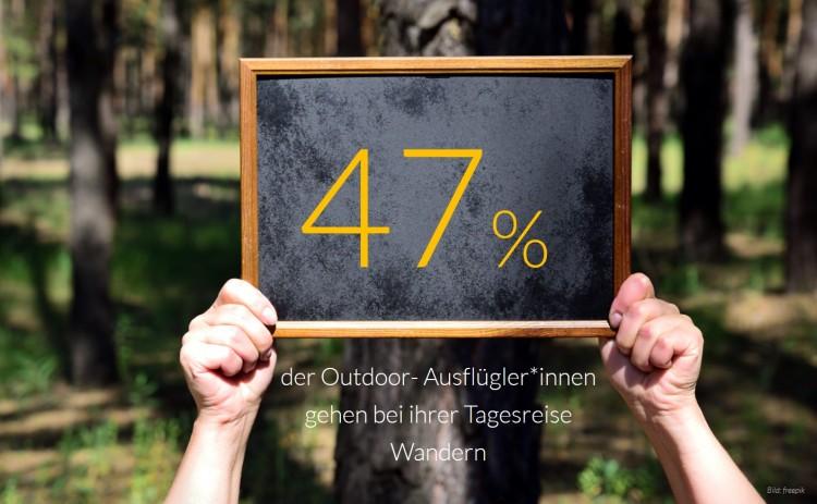 dwif-Tagesreisenmonitor 2019: Wandern ist beliebteste Outdoor-Aktivität (Bild: freepik)